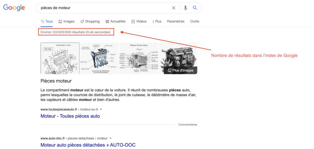 """Nombre de résultats index google sur """"pièce de moteur"""""""